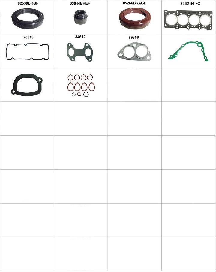 Componentes do conjunto